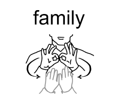 Sign For Family in ASL